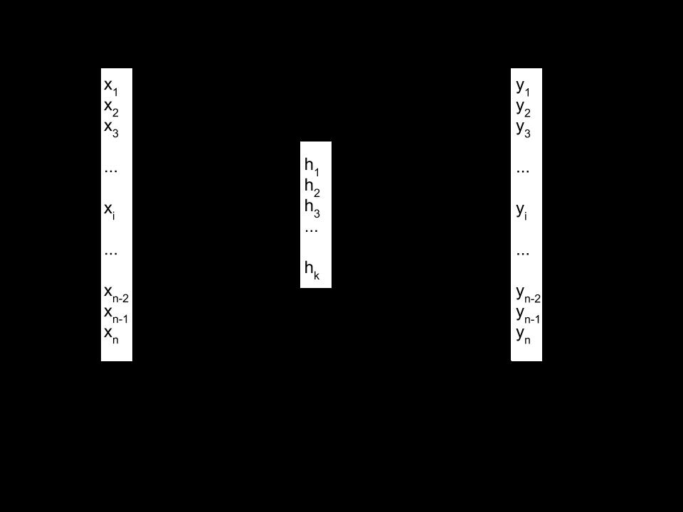 Tutorial - Word2vec using pytorch – Romain Guigourès – Data